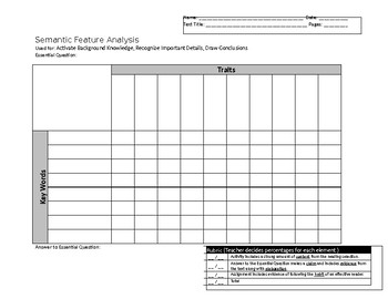 Semantic Feature Analysis Graphic Organizer