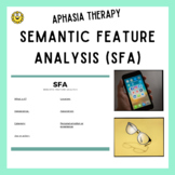 Semantic Feature Analysis (SFA): Aphasia, Adult Speech Therapy