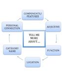 Semantic Feature Analysis Visual