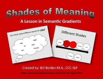 Semantic Gradients (Shades of Meaning) Speech and Language Therapy