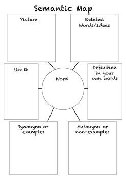 Semantic Map