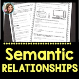 Semantic Relationships | Speech and Language Therapy | Speech Therapy
