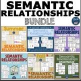 Semantic Relationships Bundle