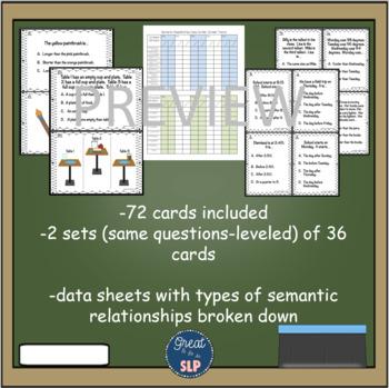 Semantic Relationships- School Themed