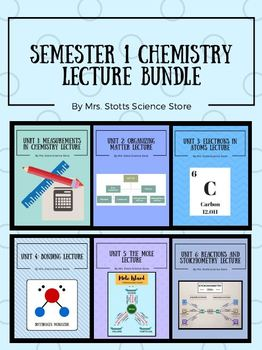 Semester 1 Chemistry Lectures and Focus Notes Bundle
