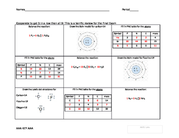 Semester Chemistry Review tic-tac-toe Group Review Activity