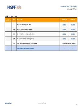 Semester Course: Course Map