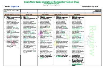 Semester Curriculum Map Kindergarten (semester)