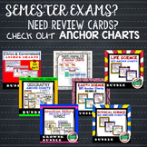 Semester Exam Review with ANCHOR CHARTS!