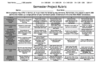 Semester Project Assessment Rubric
