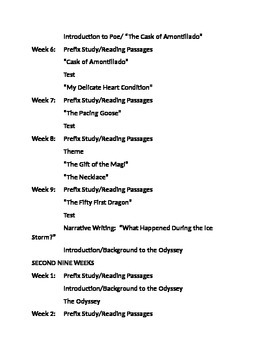 Semester Syllabus for Adventures in Appreciation textbook
