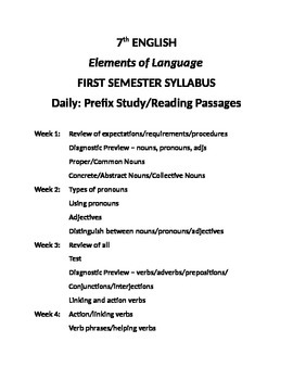 Semester Syllabus for English Grammar