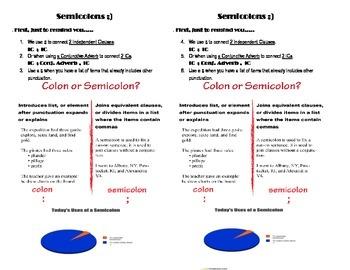 Semicolons Vs. Colons