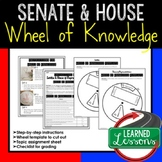 Senate and House of Representatives Wheel of Knowledge Int