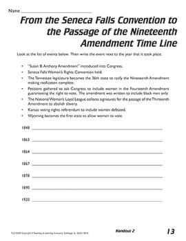 Seneca Falls Declaration of Sentiments and Resolutions