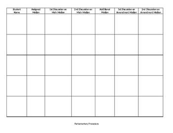 Parliamentary Procedure Practice Chart - Senior FFA