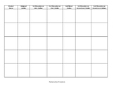 Senior Parliamentary Procedure Practice LDE: Practice Chart