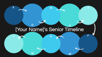 Senior Personal Timelines