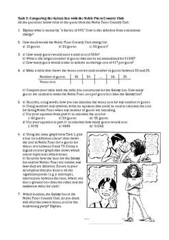 Senior School Mathematics Assignment: Linear equations
