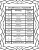 Sensational Suffixes Scavenger Hunt Organizers with Reference Chart & Checklist
