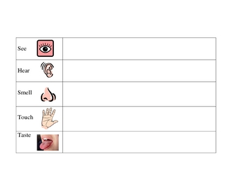 Senses Chart - can be used with a wide range of lessons and activities