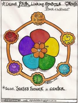 Senses Flower