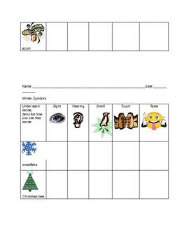 Senses graphing/chart