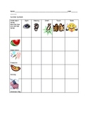 Senses graphing/chart