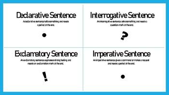 Sensible Sentences:  Kinds of Sentences Sorting Activity
