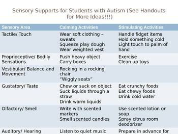 Sensory Challenges and Supports for Students with Autism by
