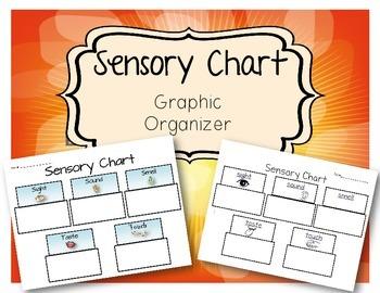 Graphic Organizer - 5 Senses