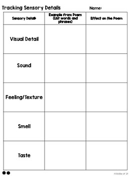 Winter Sensory Details Poetry Stations