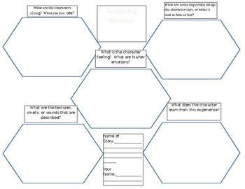 Sensory Detail in Memoir - Graphic Organizer