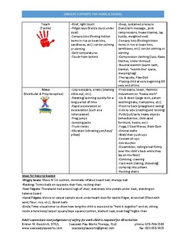 Sensory Diet Supports for Home and School