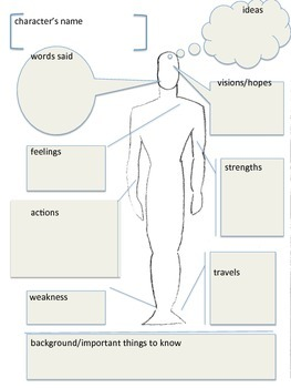 Sensory Figures BOOKLET for Character Analysis
