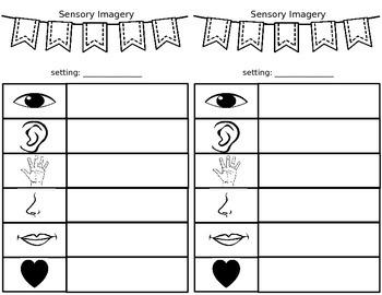 Sensory Imagery Recording Sheet