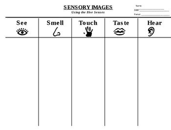 Sensory Images Graphic Organizer by Christina Mitchell | TpT