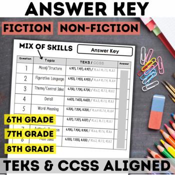 Sensory Language Emoji Mystery Picture - Love
