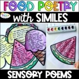 Sensory Poem   Simile Poem   Poetry Bulletin Board   Sensory Poem Template
