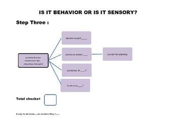Sensory or Behavior?