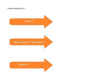 Sentence Analysis First Set