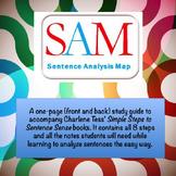 Sentence Analysis Map (SAM)