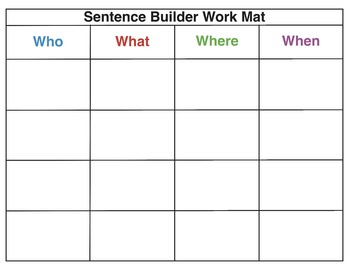 Sentence Builder - A Hands-On Manipulative for Struggling Readers