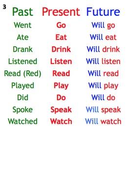 FREEBIE! Sentence Builder Game - ESL / EFL - Learn different tenses!
