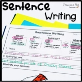 Writing Sentences Kindergarten Distance Learning ⭐ Sentence Building Worksheets