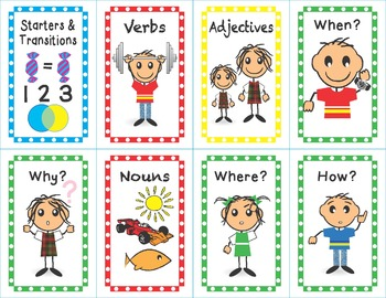 Common Core Sentence Cards to Produce, Expand and Rearrange Sentences