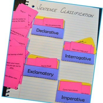 Sentence Classification Card Sort