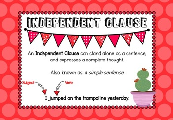Sentence Clause Posters