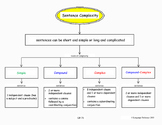 Sentence Complexity Bundle