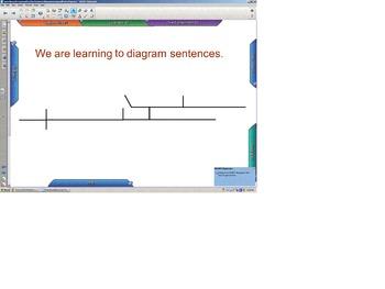 Sentence Correcting & Diagramming Smartboard Notebook 11